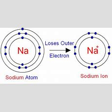 Why Does The Na+ Ion Have A Smaller Radius Than The Na Atom? Quora