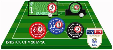 Futebol Style ®: Bristol City 2019/20 - ING