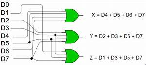 Encoder And Decoder Truth Table