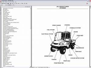 Kubota Rtv 1100 Parts Diagram  Kubota  Free Engine Image