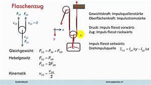 Physik Beschleunigung Berechnen : schiefe ebene mit flaschenzug youtube ~ Themetempest.com Abrechnung