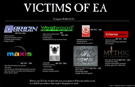Ea Memes - image 528400 electronic arts ea know your meme