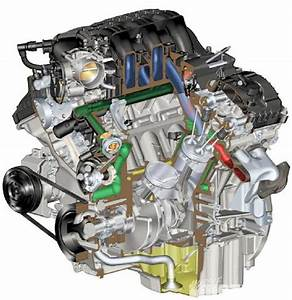 Ford Engines