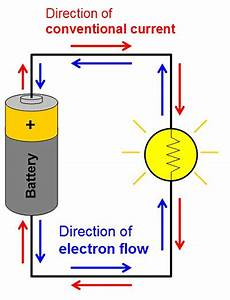 Do Electrons Really Run In The Phenomenon Of The Flow Of