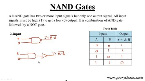 Nand Gate (hindi) Youtube