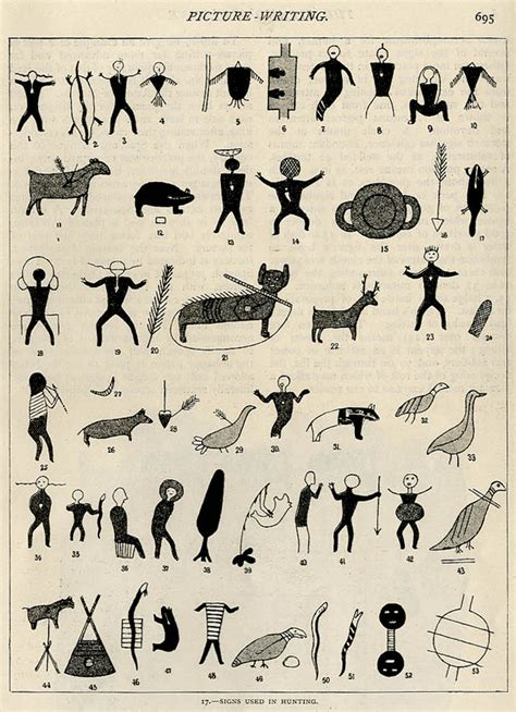 symbols native iroquois american hunting signs ancient language magazine found strand presumably indian scripts totem drawings 1895 alphabet americans meanings
