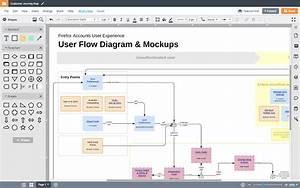 Uso Del Diagrama De Flujo   U00bfqu U00e9 Es  Tipos Y Ejemplos
