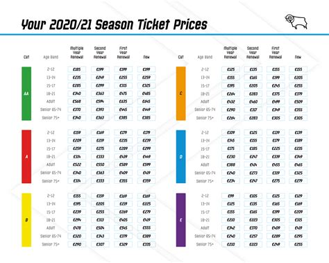 2020/21 Season Ticket Prices and Information - Derby County