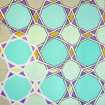 Islamic Patterns Designs Pattern Paper Infinite Gaard
