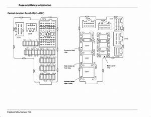 Battery Junction 2004 Lincoln Aviator Fuse Box  Lincoln  Auto Wiring Diagram