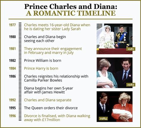 Diana Princess of Wales: 'Traumatised' royal used BBC tell ...