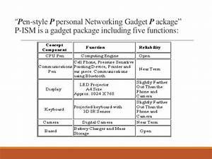 Pen Style Personal Networking Gadget  5 Pen Pc Technology