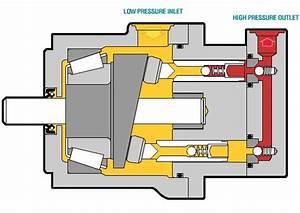 Hydraulic Piston Diagram