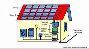 Spannungsfall Berechnen : fotovoltaik ~ Themetempest.com Abrechnung