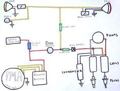 Simplified Complete Wiring Diagram Electrical