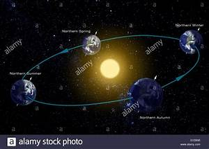 Diagram Of Earth Going Around The Sun Choice Image - How ...