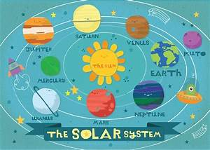 Picture Solar System Planets Print (page 2) - Pics about space
