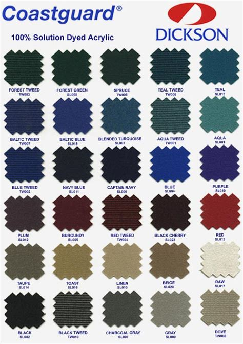 fabric types the canvas shop fabric sles