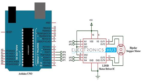 Stepper Motor Control Using Arduino Circuit Code Working