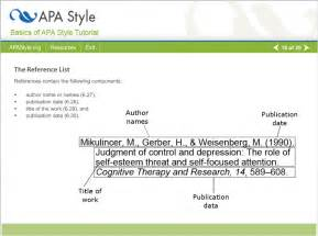 APA Format Citation Examples Reference
