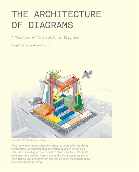 architecture  diagrams  andrew chaplin issuu