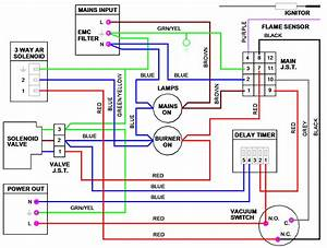 Sunvic 3 Way Valve Wiring Diagram