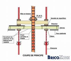 casser un mur non porteur qui part du rdc jusqu39au premier With abattre un mur non porteur