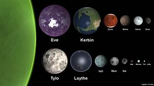 A Cool Image Comparing The Sizes Of The KSP Planets - KSP ...