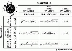 Autowert Berechnen : formeln zur ph wert berechnung explain it arium ~ Themetempest.com Abrechnung