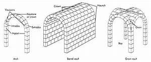 Roman Concrete Construction  Diagram   Barrel Vault  Groin