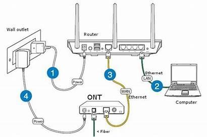 Router Netgear Setup Nighthawk Connection Pro Gaming