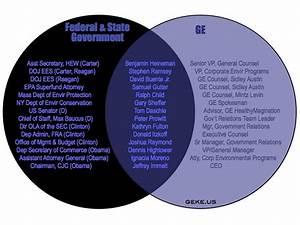 Usa  Demokrasi Mi Oligar U015fi Mi   7  Ge