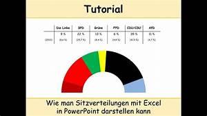 Sitzverteilung Bei Wahlen Erstellen In Powerpoint Mit