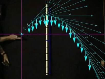 Tracker Physics Velocity Acceleration Main Self Singapore
