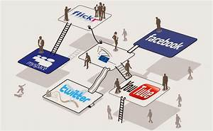 Virtual Community Engagement on Facebook Brand Page ...