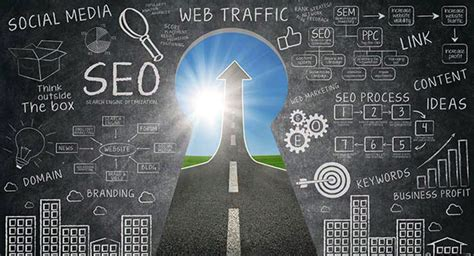 3 Business Plans Every Entrepreneuer Must 2 Hr Success Guide Top Human Resources 6 Seo And