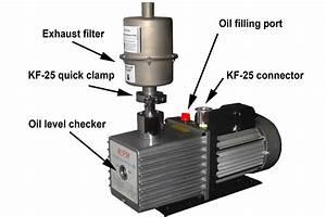 Refrigeration  Refrigeration Vacuum Pump Instructions