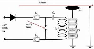 Schematic Of The Electrical Setup For The Tesla Coil