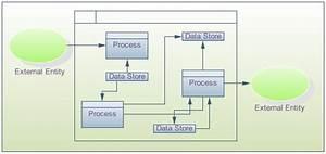 Sck1413 Technology  U0026 Information Systems