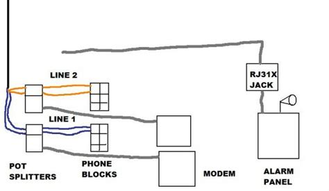 Alarm Panel Phone Wiring Doityourself Community Forums