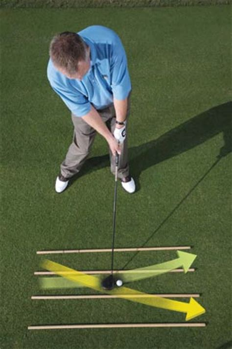 Golf Swing Slice by Golf Equipment Putting An End To Your Golf Slice