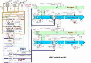What You Should Know About Your Hvac U0026 39 S Schematic Diagrams