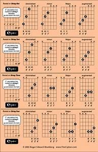The Four Triads On Guitar View 1 Thecipher Com