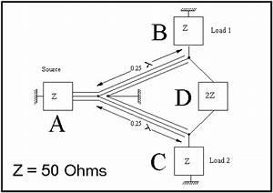 6m Power Splitters