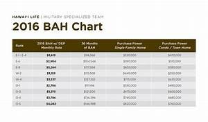 2017 Bah Chart Army