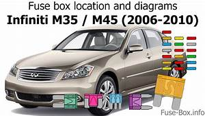Fuse Box Location And Diagrams  Infiniti M35  M45  2006