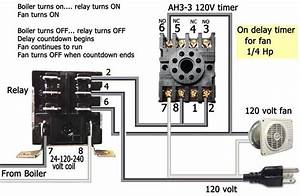 Turn Off Wall Fan After Boiler Turns Off