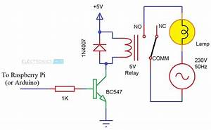 How To Control A Relay Using Raspberry Pi