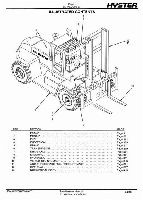original illustrated factory spare parts list  hyster diesellpg forklift truck  series