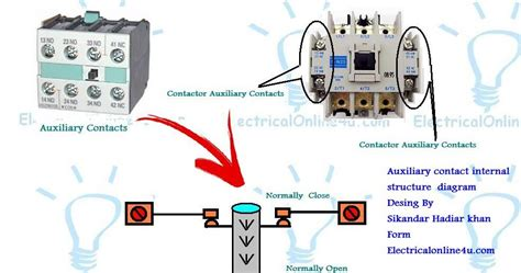 auxiliary contactor wiring diagram what is is auxiliary contacts and it s working in